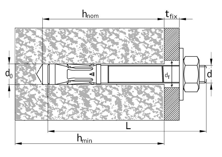 300mm Blitzanker Bolzenanker Dübel Keilanker ✭ M20 ✭ Schwerlastanker 100mm